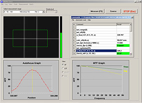 従来型O p t i S p h e r i c 測定機能+新測定機能