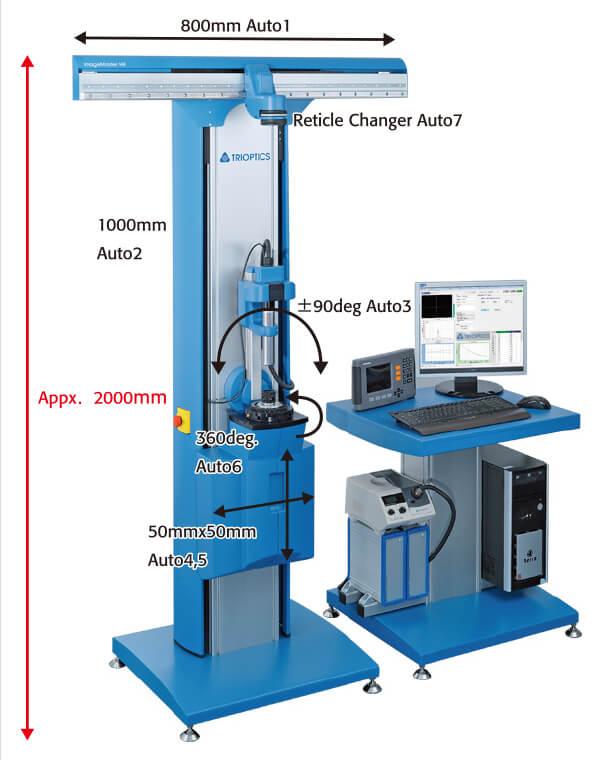 7軸自動制御完全自動MTF測定