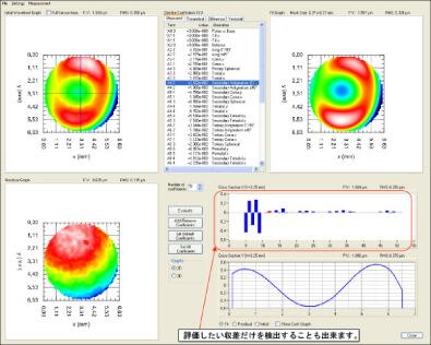 ツェルニケ 数値データ、グラフィックアウトプット、PDF 形式測定結果 報告書作成