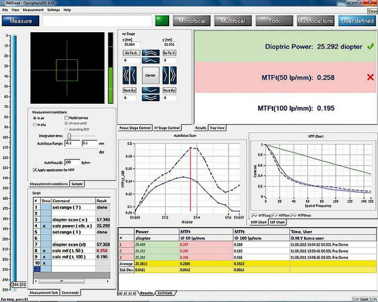 OptiSpheric® IOL Software with a production oriented interface