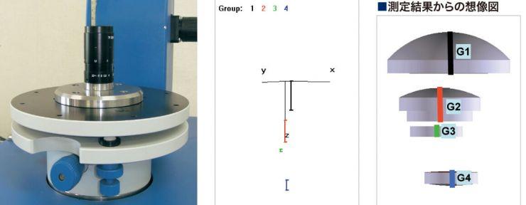 三次元光軸解析
