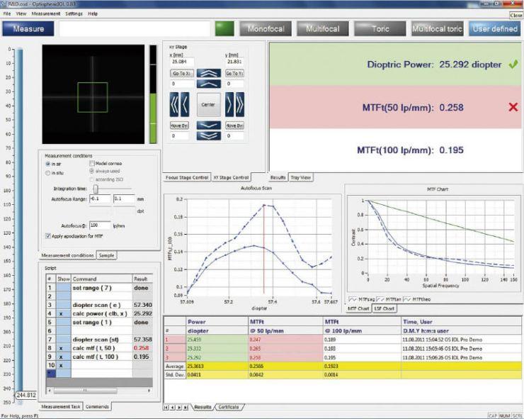 I S O 規格によるD i o p t e r とM T F 測定、 眼内レンズ専用のレンズ定数測定